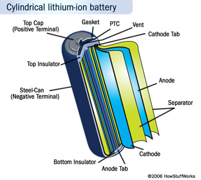 Awesome Common Battery Types Wiring Cloud Strefoxcilixyz